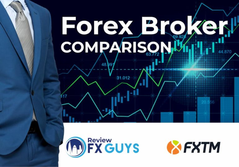 FXTM Review – Everything You Need to Know About ForexTime