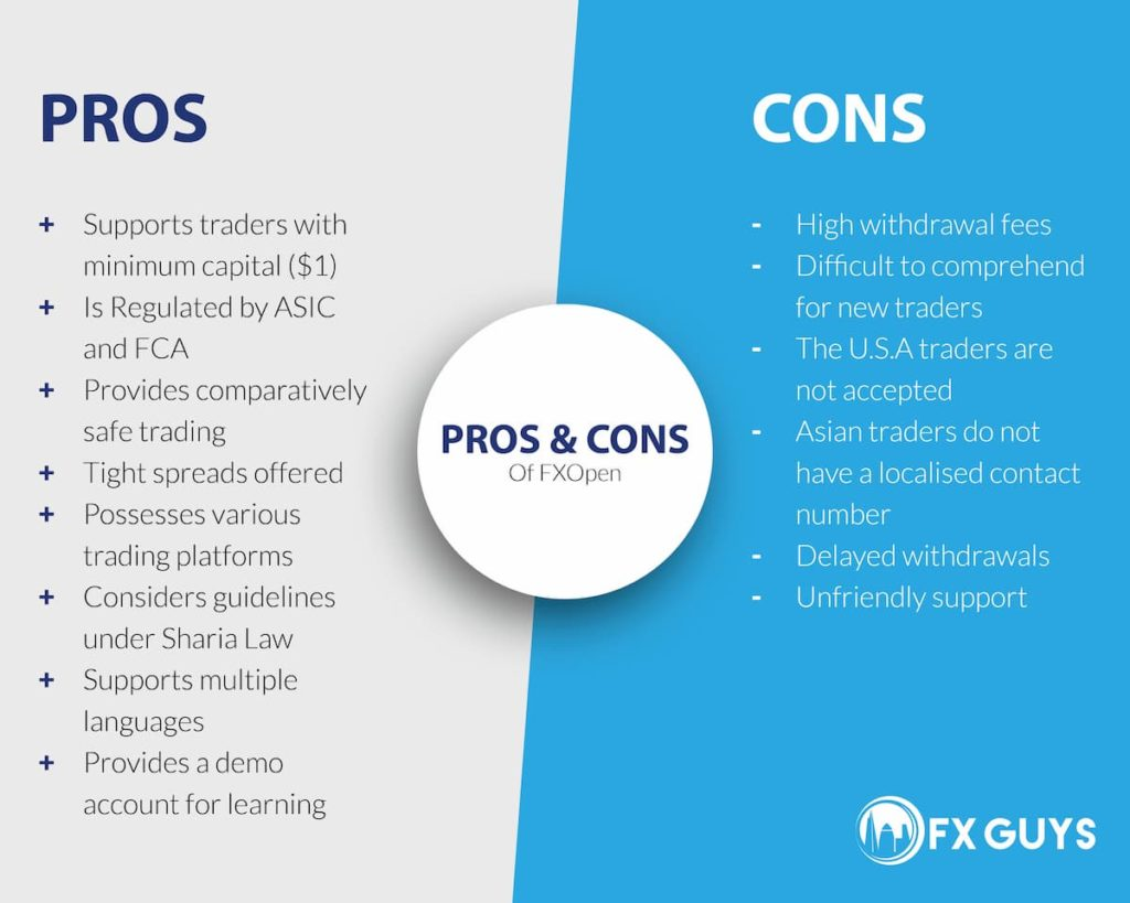 Pros and Cons of FX Open