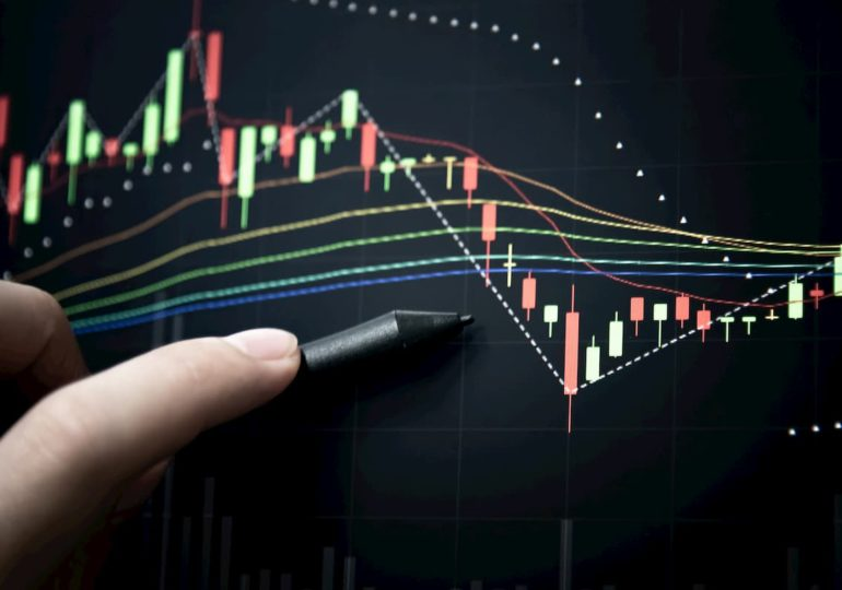 Technical Indicators and Trading Strategies: Here's What You Need to Know