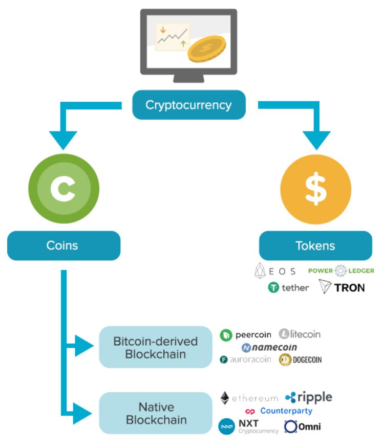 cheapest cryptocurrency