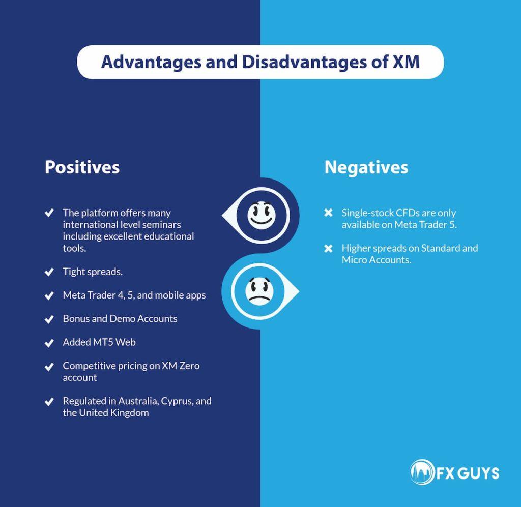 Advantages and Disadvantages of XM