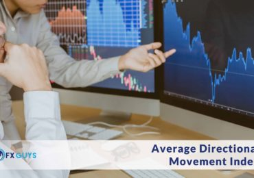 Average Directional Movement Index (ADX) Indicator