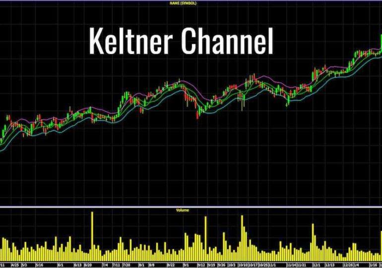 The Keltner Channel Indicator