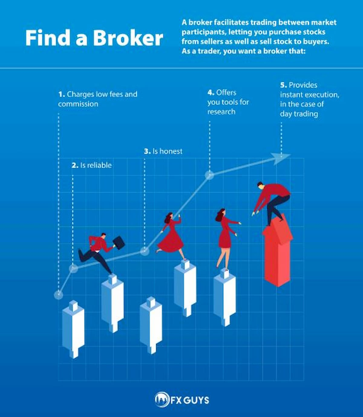 find a broker - infographic