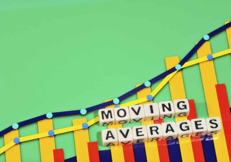 Types of Moving Averages and Their Uses