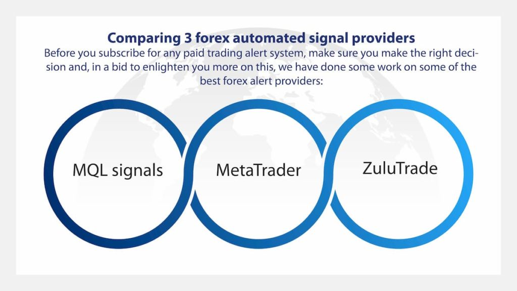 Automated Signal Providers Infographic
